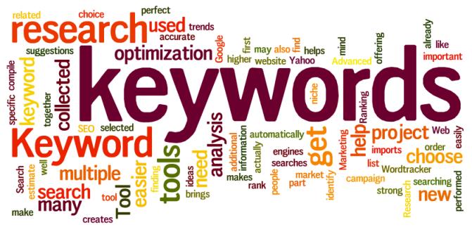 Jak využít klíčová slova napříč vaší marketingovou strategií