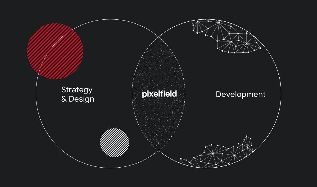 Nové služby Pixelfieldu
